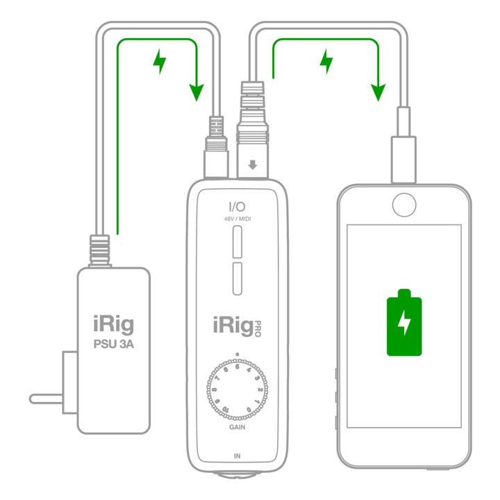 IK Multimedia iRig Pro I/O 19